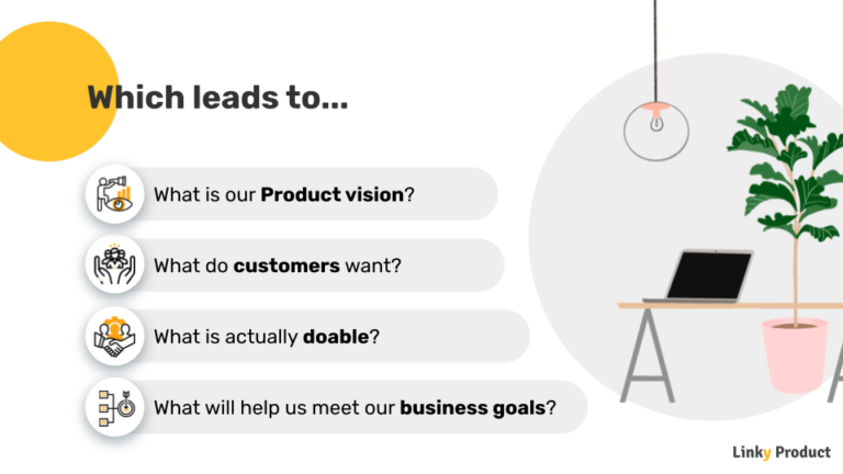 product-manager-topics-lead