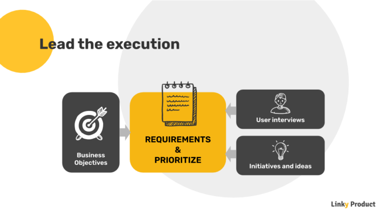 product-management-lead-execution