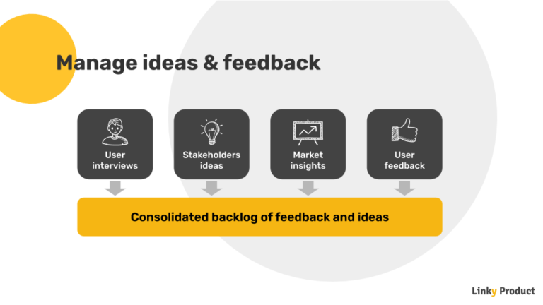 product-management-ideas-feedback