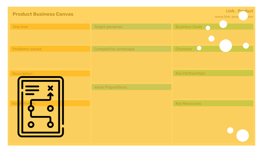 Product-Business-Canvas-Linky-Product